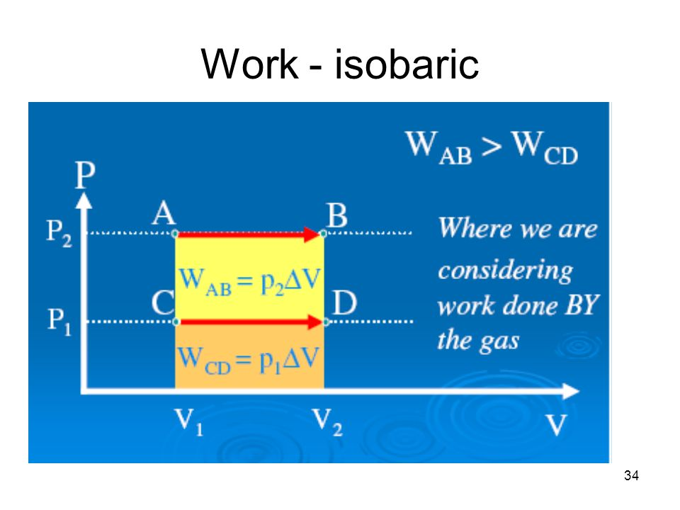 34 Work - isobaric