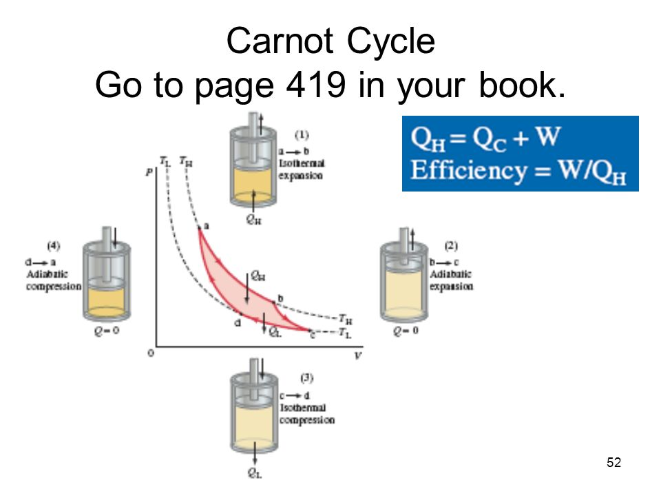 52 Carnot Cycle Go to page 419 in your book.