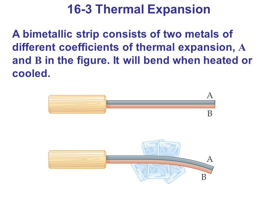 16-3 Thermal Expansion A bimetallic strip consists of two metals of different coefficients of thermal expansion, A and B in the figure.