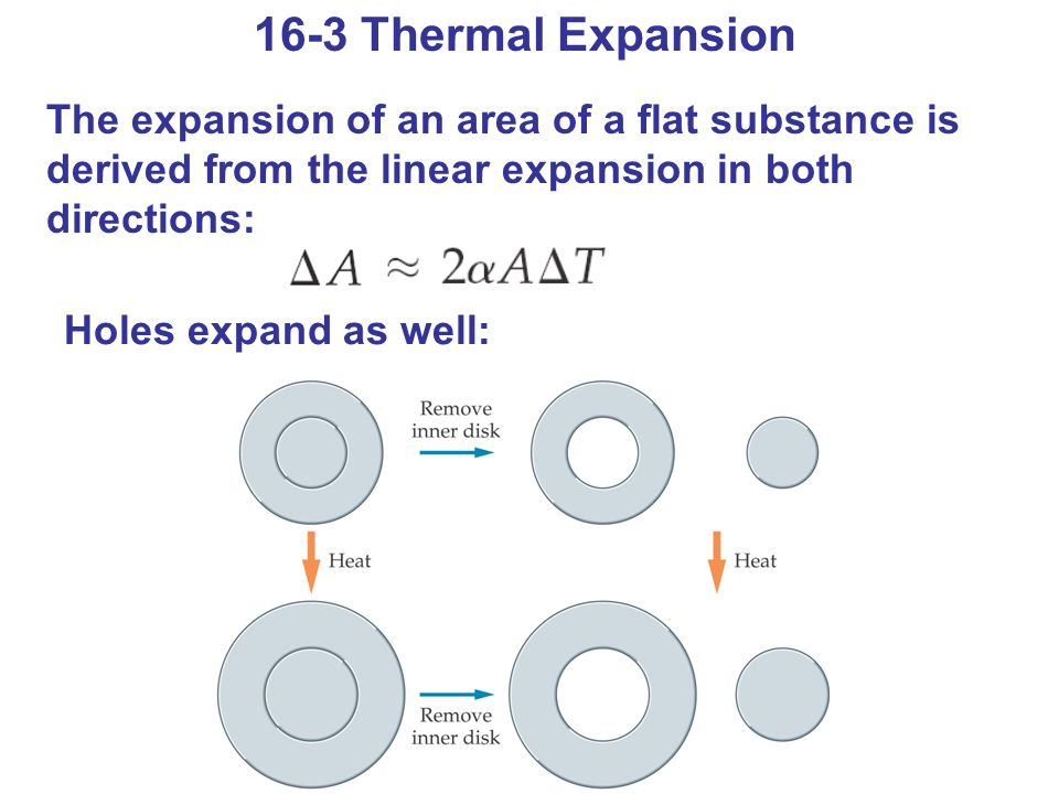 16-3 Thermal Expansion The expansion of an area of a flat substance is derived from the linear expansion in both directions: Holes expand as well: