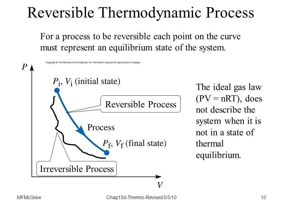 MFMcGrawChap15d-Thermo-Revised 5/5/1010 Reversible Thermodynamic Process For a process to be reversible each point on the curve must represent an equilibrium state of the system.