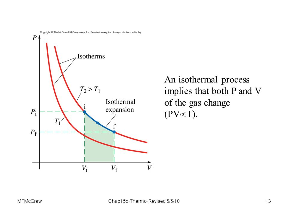 MFMcGrawChap15d-Thermo-Revised 5/5/1013 An isothermal process implies that both P and V of the gas change (PV  T).