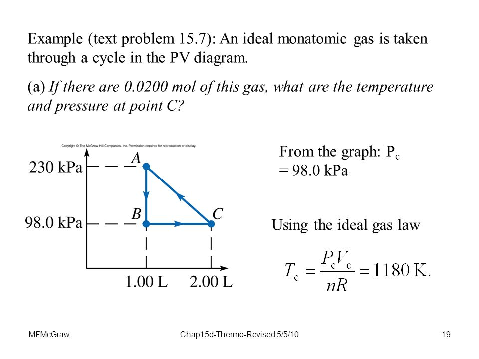 MFMcGrawChap15d-Thermo-Revised 5/5/1019 Example (text problem 15.7): An ideal monatomic gas is taken through a cycle in the PV diagram.