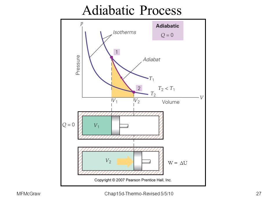 MFMcGrawChap15d-Thermo-Revised 5/5/1027 Adiabatic Process W = ΔU