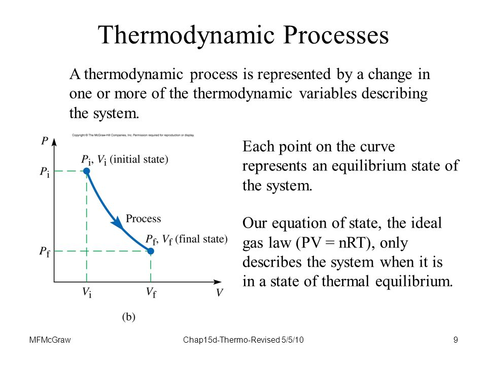 MFMcGrawChap15d-Thermo-Revised 5/5/109 Thermodynamic Processes A thermodynamic process is represented by a change in one or more of the thermodynamic variables describing the system.