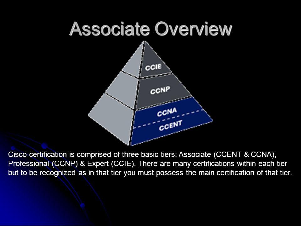 Cisco Networking Certifications & Career Paths Associate ...