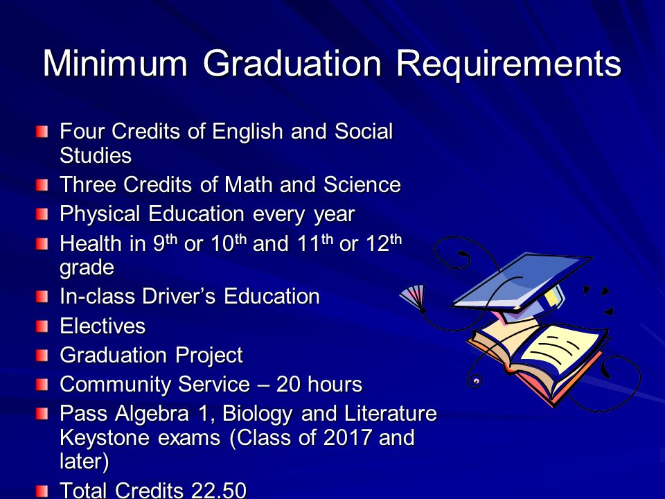 Minimum Graduation Requirements Four Credits of English and Social Studies Three Credits of Math and Science Physical Education every year Health in 9 th or 10 th and 11 th or 12 th grade In-class Driver's Education Electives Graduation Project Community Service – 20 hours Pass Algebra 1, Biology and Literature Keystone exams (Class of 2017 and later) Total Credits 22.50