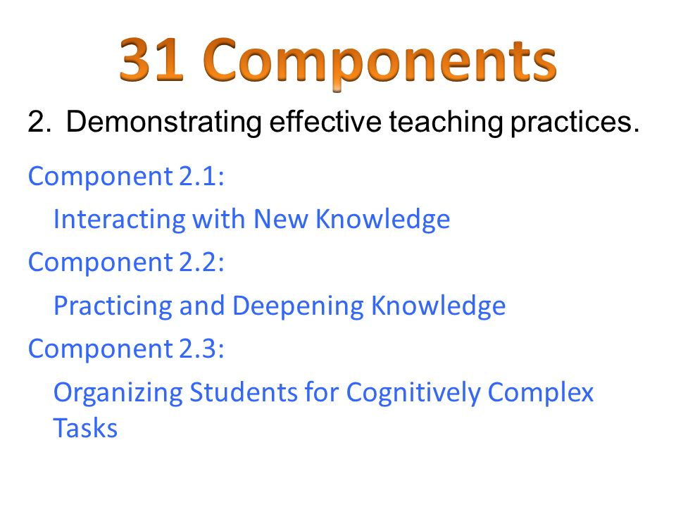 2.Demonstrating effective teaching practices.