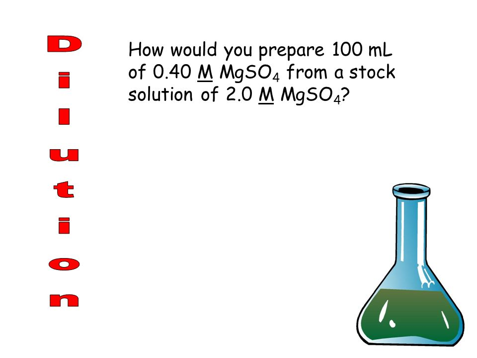 How would you prepare 100 mL of 0.40 M MgSO 4 from a stock solution of 2.0 M MgSO 4