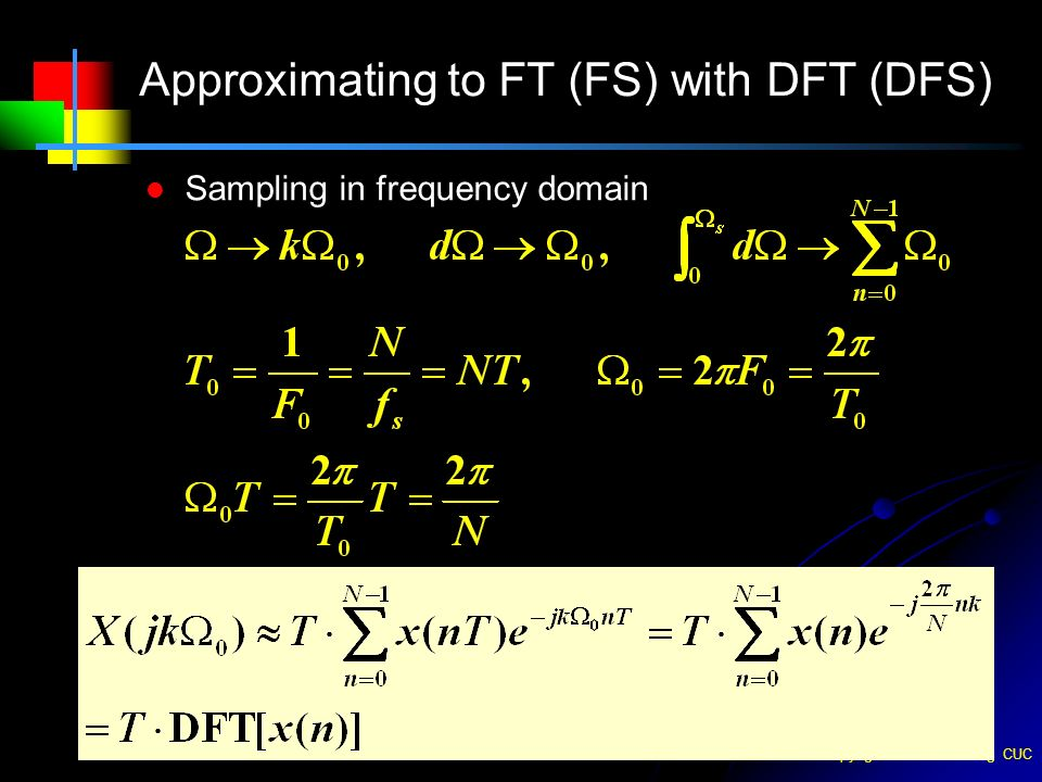 Copyright © Shi Ping CUC Sampling in frequency domain Approximating to FT (FS) with DFT (DFS)