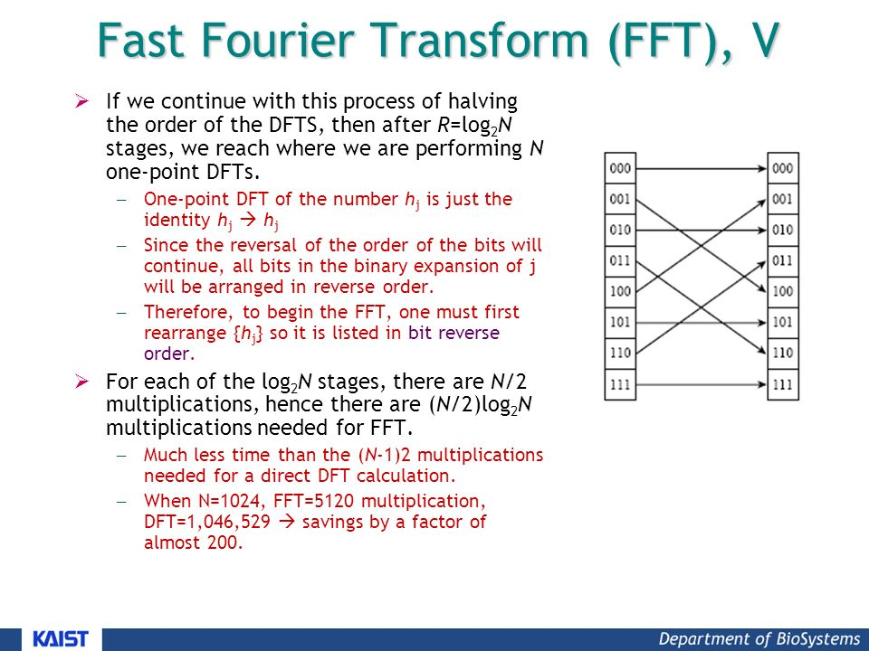 Fast Fourier Transform (FFT), V  If we continue with this process of halving the order of the DFTS, then after R=log 2 N stages, we reach where we are performing N one-point DFTs.