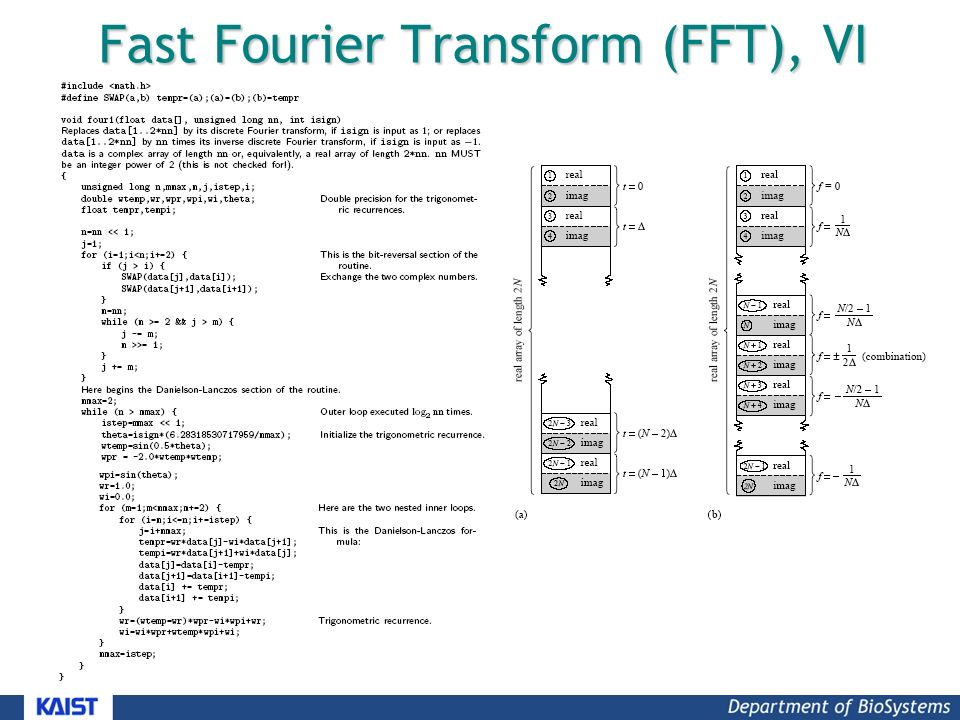 Fast Fourier Transform (FFT), VI