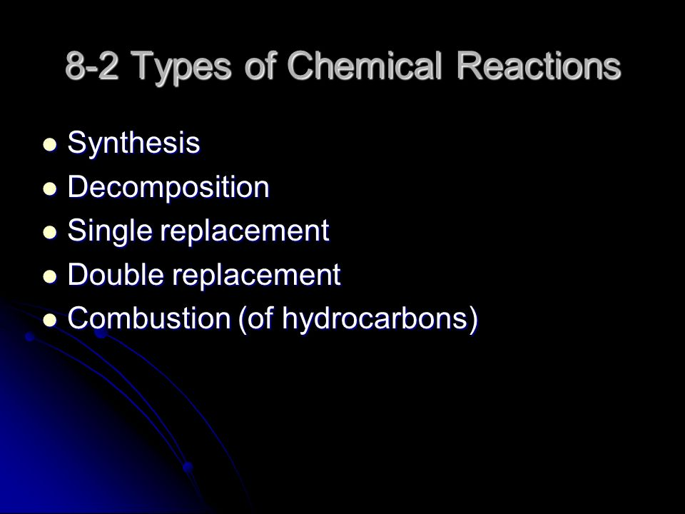 8-2 Types of Chemical Reactions Synthesis Synthesis Decomposition Decomposition Single replacement Single replacement Double replacement Double replacement Combustion (of hydrocarbons) Combustion (of hydrocarbons)