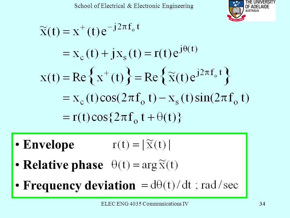ELEC ENG 4035 Communications IV34 School of Electrical & Electronic Engineering 34 Envelope Relative phase Frequency deviation