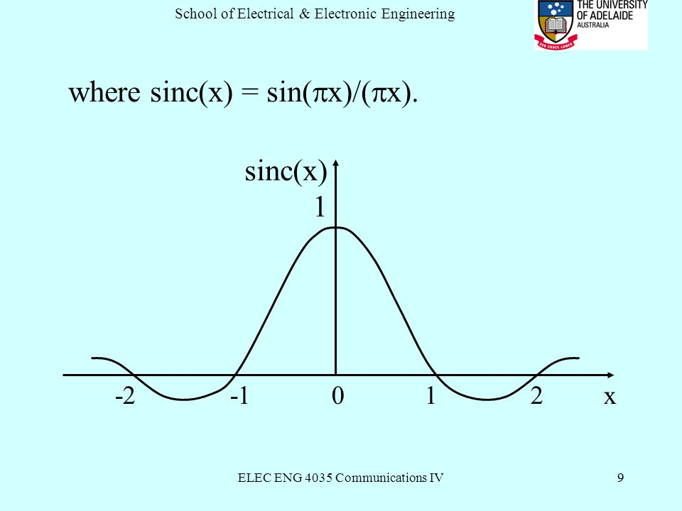ELEC ENG 4035 Communications IV9 School of Electrical & Electronic Engineering 9 where sinc(x) = sin(  x)/(  x).