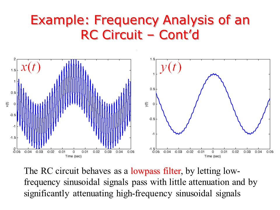 Example: Frequency Analysis of an RC Circuit – Cont'd lowpass filter The RC circuit behaves as a lowpass filter, by letting low- frequency sinusoidal signals pass with little attenuation and by significantly attenuating high-frequency sinusoidal signals