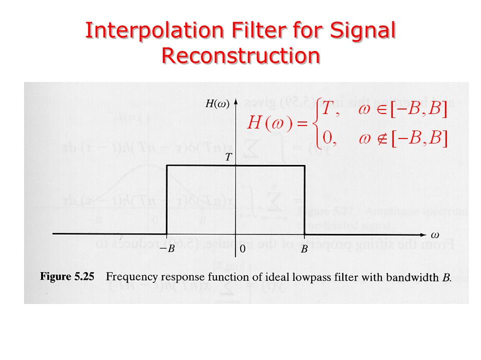 Interpolation Filter for Signal Reconstruction