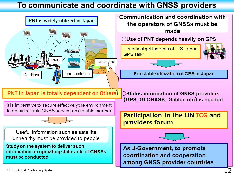Study on the system to deliver such information on operating status, etc of GNSSs must be conducted For stable utilization of GPS in Japan PNT in Japan is totally dependent on Others Periodical get together of US-Japan GPS Talk To communicate and coordinate with GNSS providers Car-Navi Surveying Transportation PND PNT is widely utilized in Japan It is imperative to secure effectively the environment to obtain reliable GNSS services in a stable manner Useful information such as satellite unhealthy must be provided to people Communication and coordination with the operators of GNSSs must be made ○Use of PNT depends heavily on GPS ○Status information of GNSS providers (GPS, GLONASS, Galileo etc) is needed Participation to the UN ICG and providers forum As J-Government, to promote coordination and cooperation among GNSS provider countries GPS : Global Positioning System 12