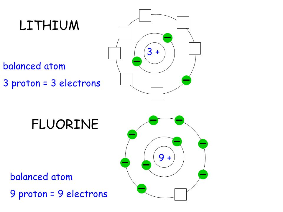 Lithium Cloud Diagram Diy Wiring Diagrams