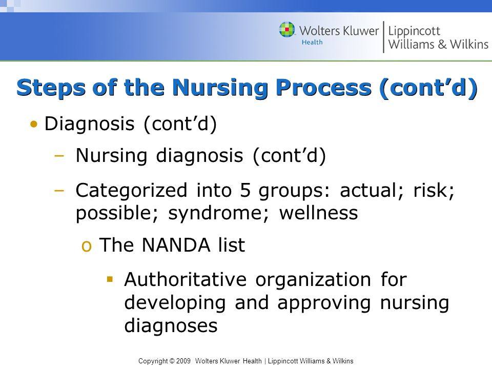 Copyright © 2009 Wolters Kluwer Health | Lippincott Williams & Wilkins Steps of the Nursing Process (cont'd) Diagnosis (cont'd) –Nursing diagnosis (cont'd) –Categorized into 5 groups: actual; risk; possible; syndrome; wellness oThe NANDA list  Authoritative organization for developing and approving nursing diagnoses