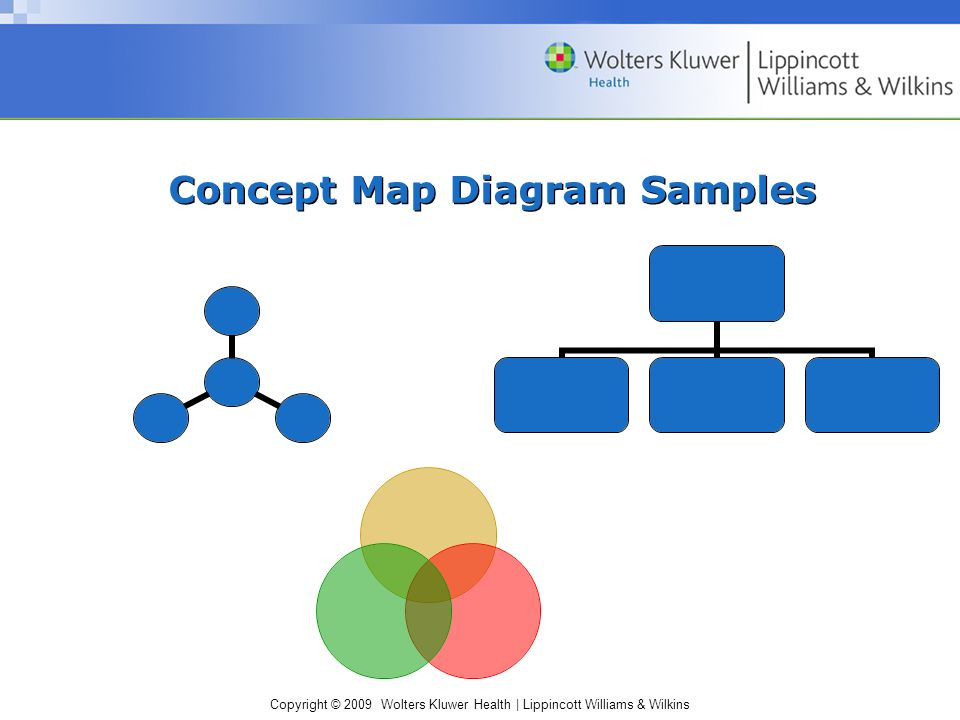 Copyright © 2009 Wolters Kluwer Health | Lippincott Williams & Wilkins Concept Map Diagram Samples