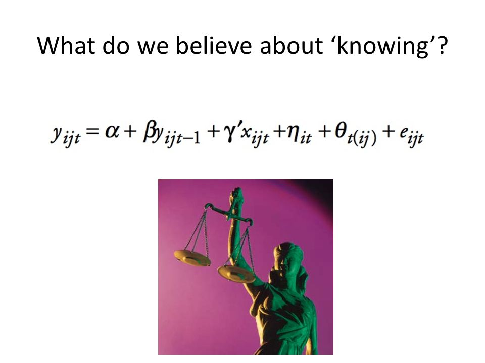 What do we believe about 'knowing'