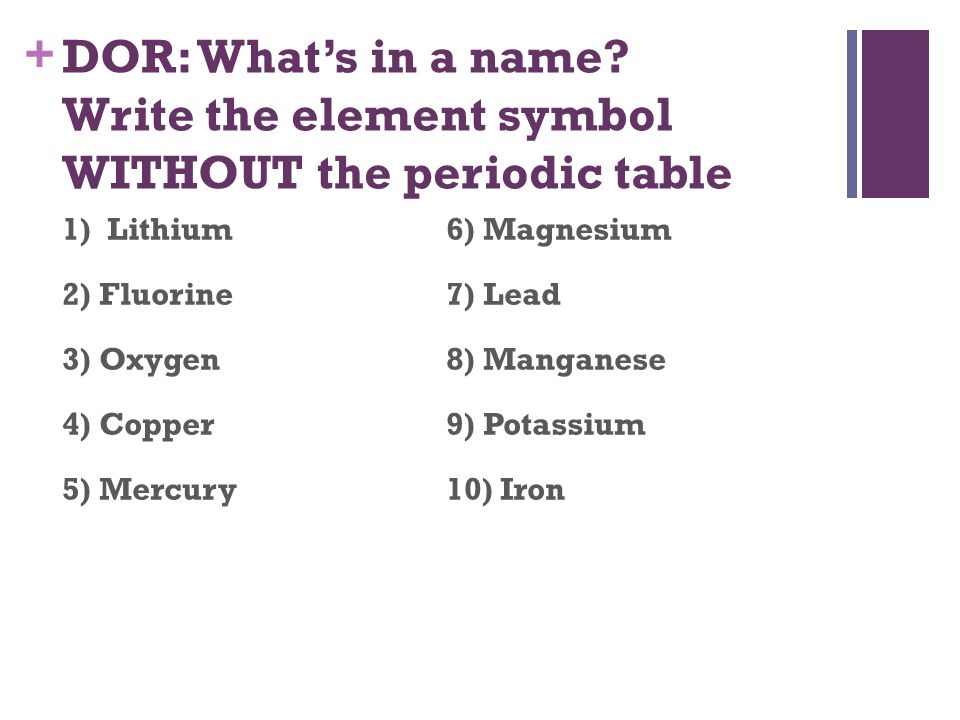 Dor Whats In A Name Write The Element Symbol Without The Periodic