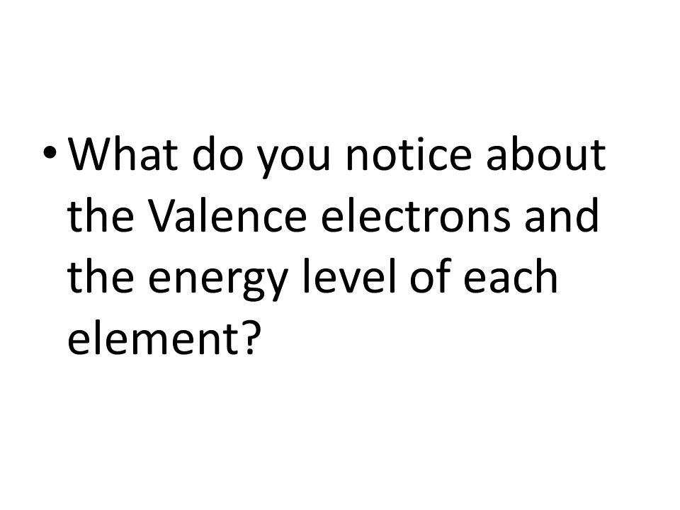 What do you notice about the Valence electrons and the energy level of each element