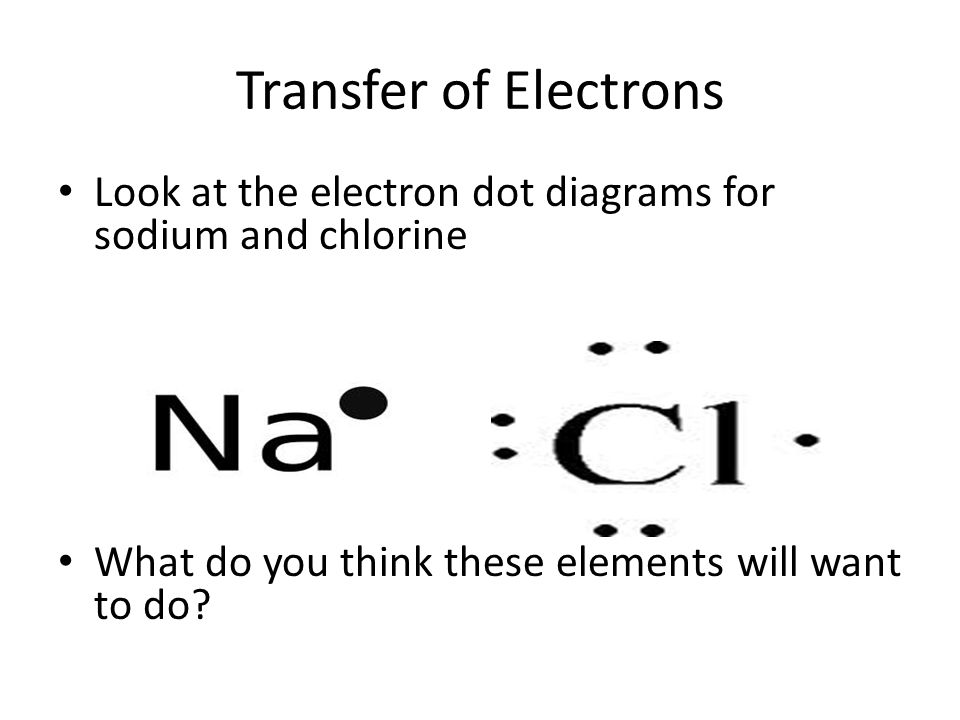 Transfer of Electrons Look at the electron dot diagrams for sodium and chlorine What do you think these elements will want to do