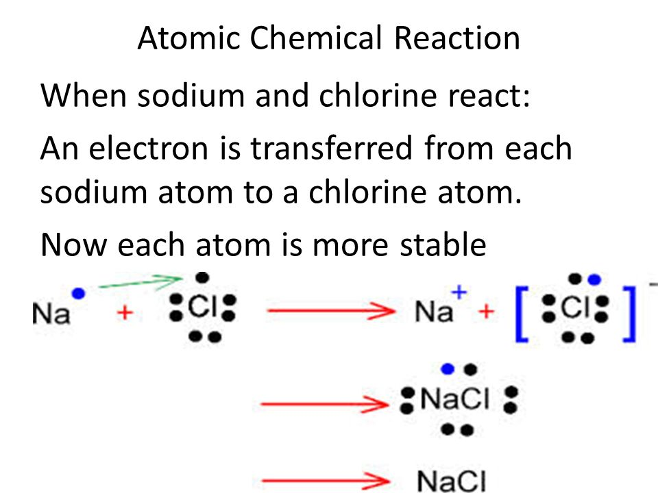 Atomic Chemical Reaction When sodium and chlorine react: An electron is transferred from each sodium atom to a chlorine atom.