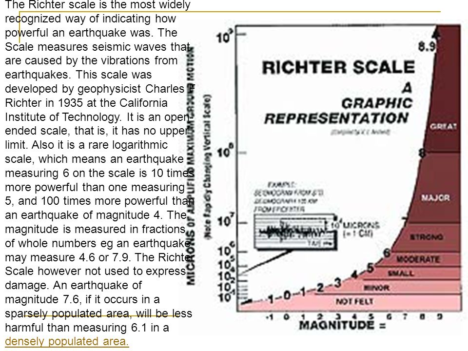 The Richter scale is the most widely recognized way of indicating how powerful an earthquake was.