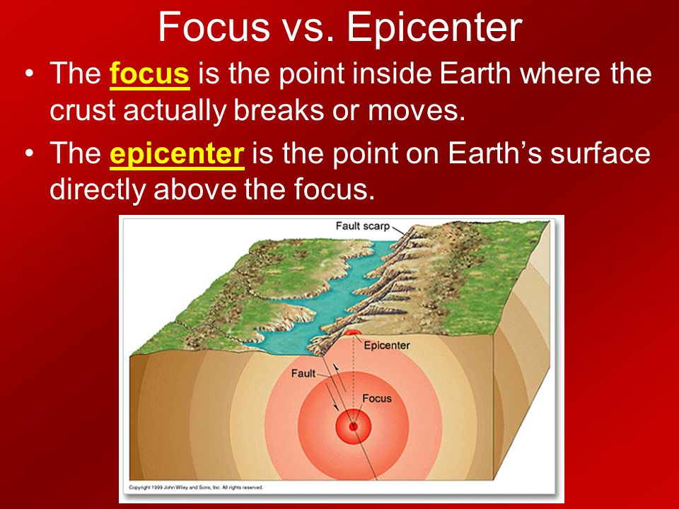 Focus vs. Epicenter The focus is the point inside Earth where the crust actually breaks or moves.