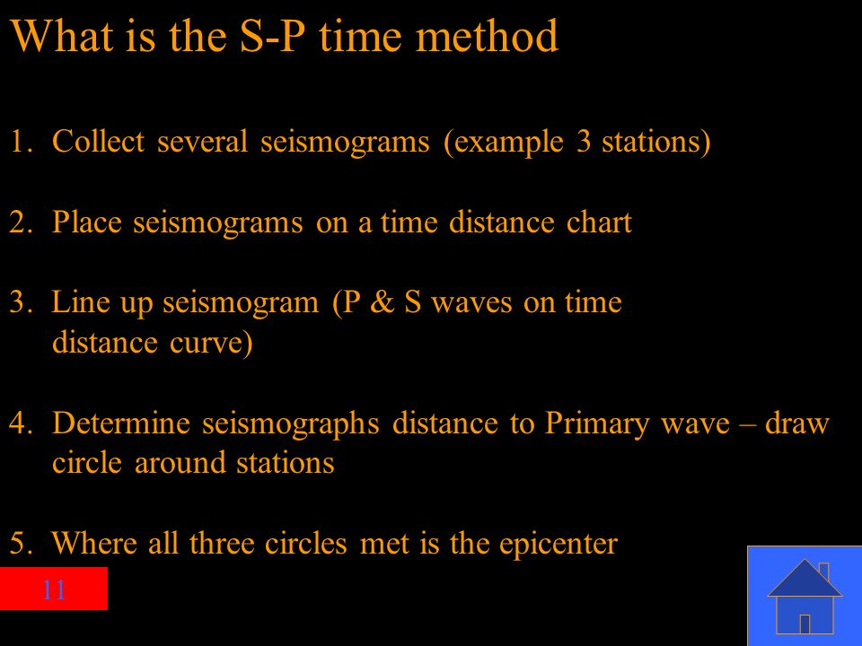 11 What is the S-P time method 1.Collect several seismograms (example 3 stations) 2.Place seismograms on a time distance chart 3.
