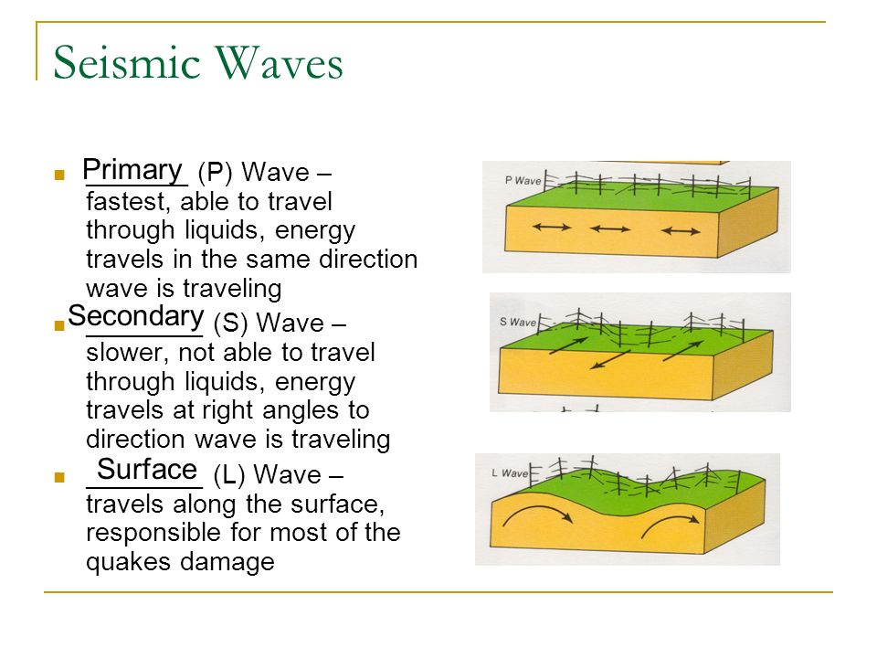 Seismic Waves _______ (P) Wave – fastest, able to travel through liquids, energy travels in the same direction wave is traveling ________ (S) Wave – slower, not able to travel through liquids, energy travels at right angles to direction wave is traveling ________ (L) Wave – travels along the surface, responsible for most of the quakes damage Primary Secondary Surface