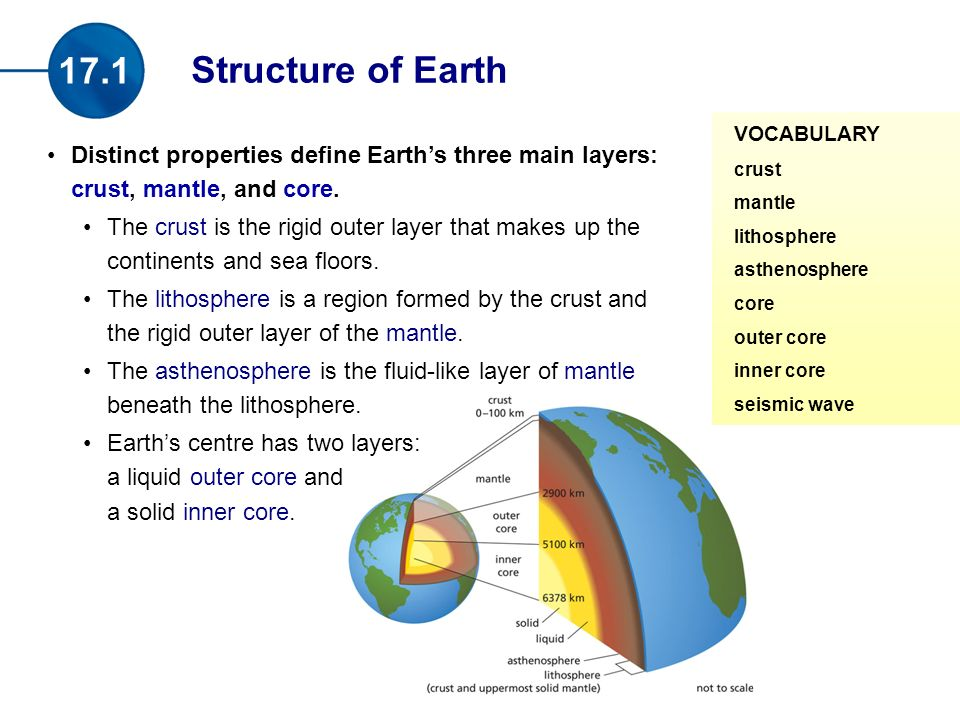 Distinct properties define Earth's three main layers: crust, mantle, and core.