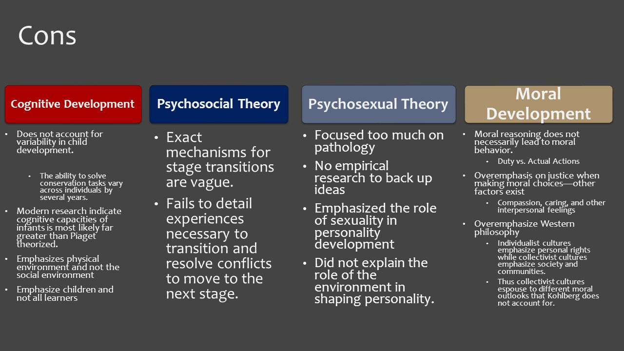 theories of human development pdf