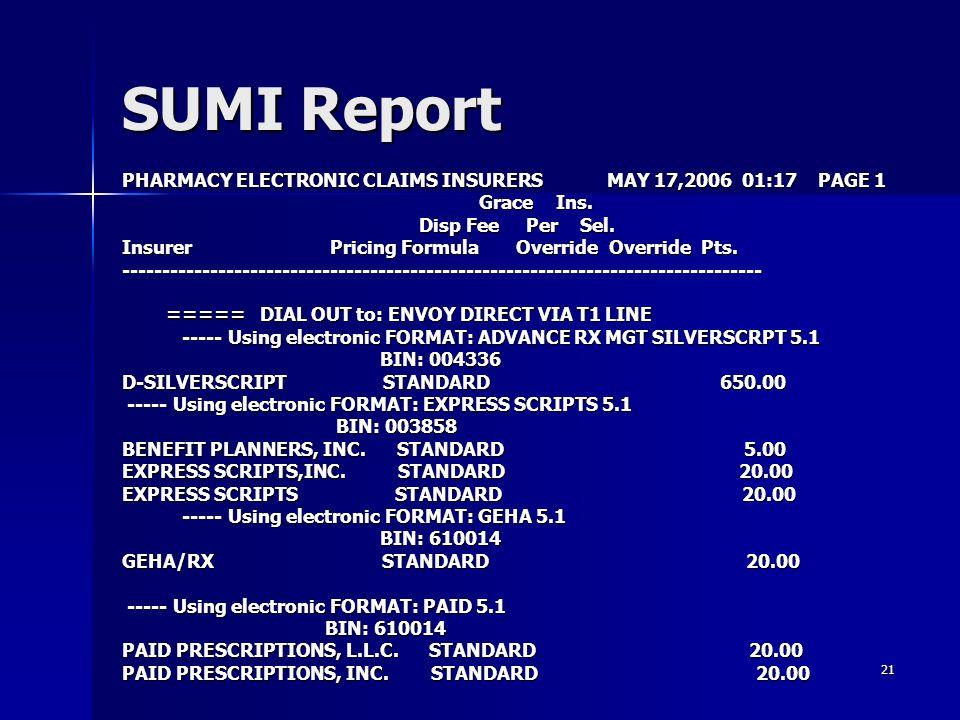 RPMS POS Pharmacy Billing May 17, Agenda POS Basics POS Basics