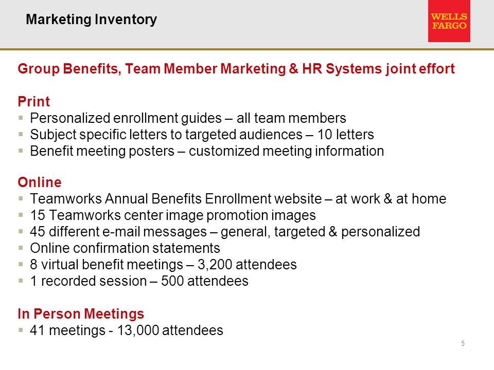 Wells Fargo 2008 Annual Benefits Enrollment Marketing Strategy