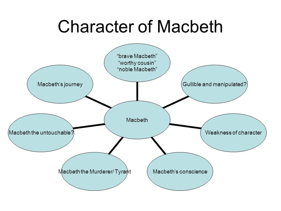 comparing and contrasting shakespeares characters in macbeth A compare and contrast between characters from shakespeare's macbeth & the tempest - if you have read through shakespeare's plays, you'll come to realize that many of the characters have similar traits or situations.