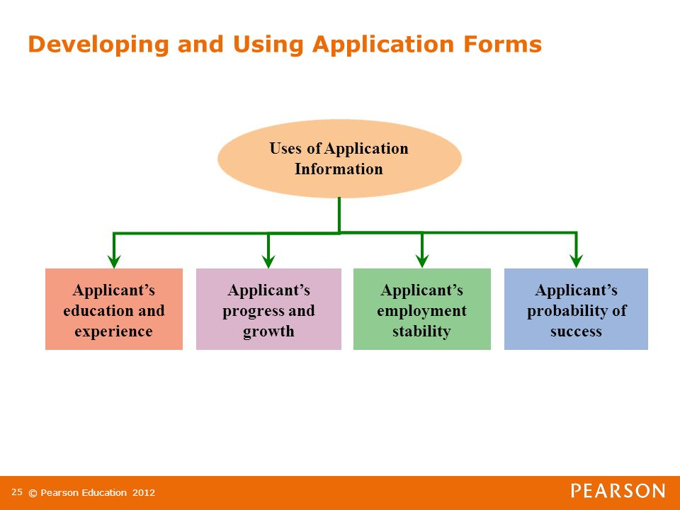 © Pearson Education Developing and Using Application Forms Applicant's education and experience Applicant's probability of success Applicant's progress and growth Uses of Application Information Applicant's employment stability