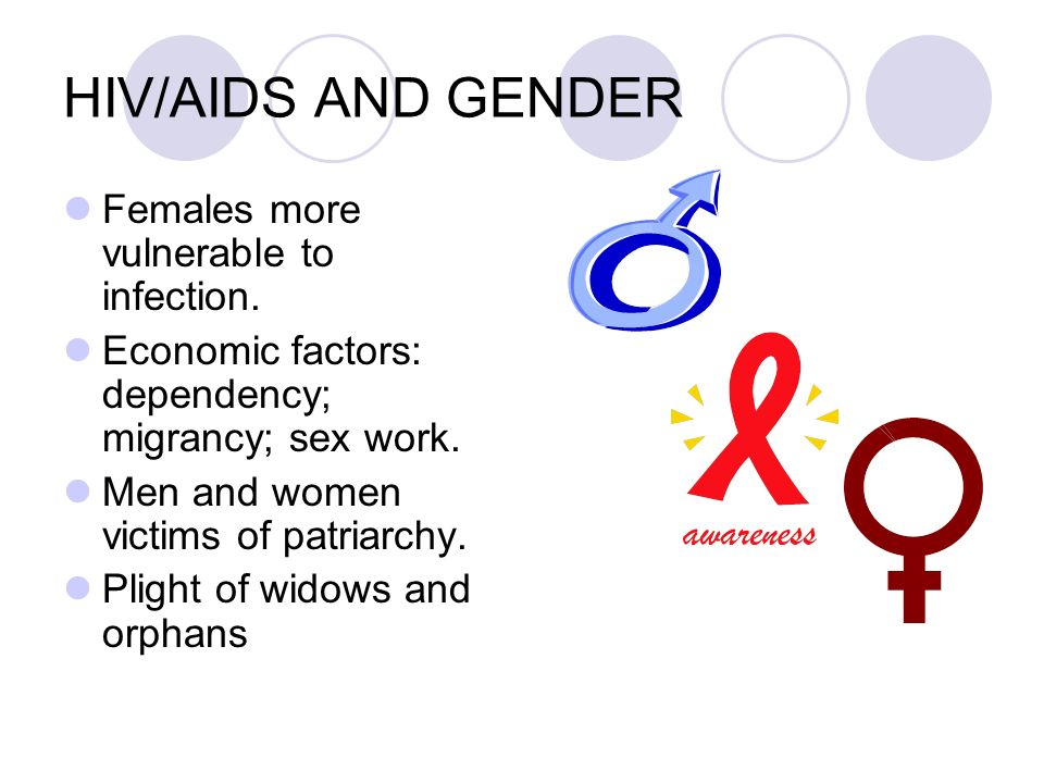 HIV/AIDS AND GENDER Females more vulnerable to infection.
