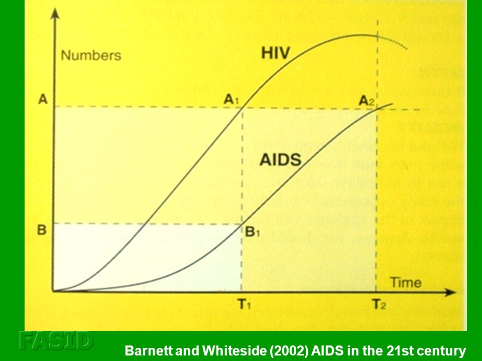 Barnett and Whiteside (2002) AIDS in the 21st century