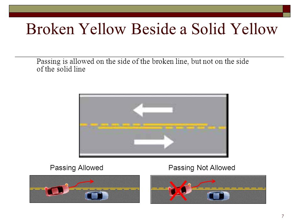 Passing is allowed on the side of the broken line, but not on the side of the solid line 7 Broken Yellow Beside a Solid Yellow Passing AllowedPassing Not Allowed