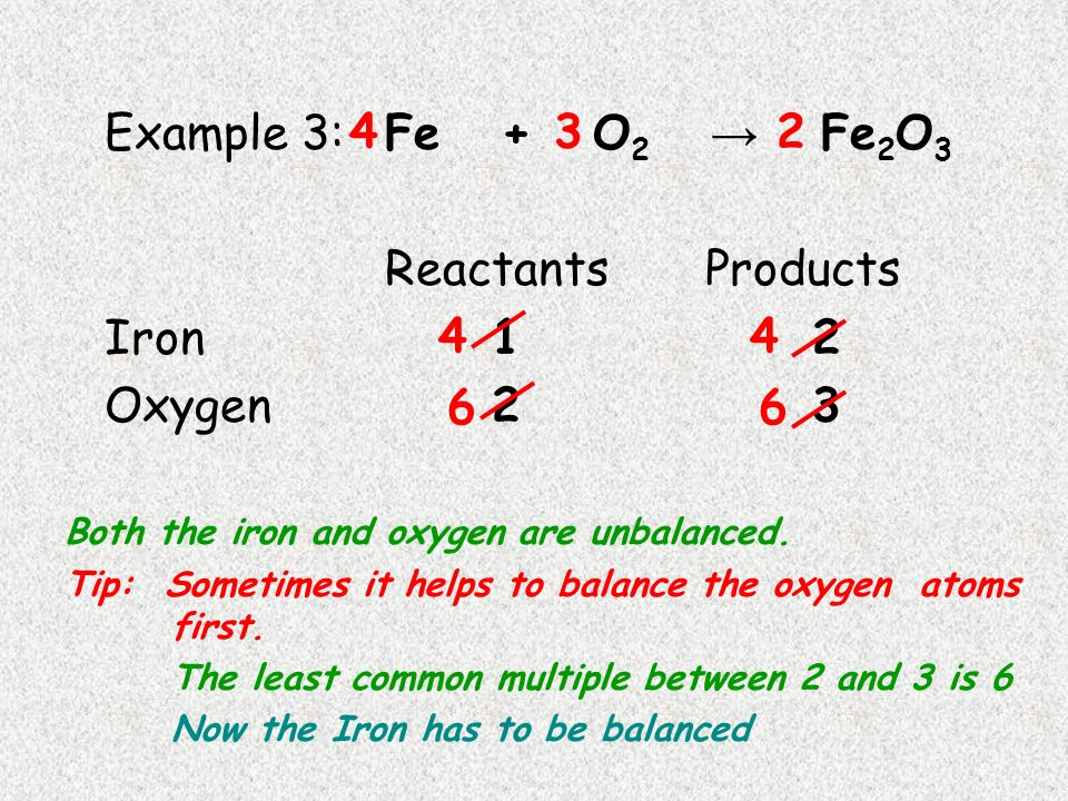 Example 3:Fe + O 2 → Fe 2 O 3 ReactantsProducts Iron12 Oxygen23 Both the iron and oxygen are unbalanced.