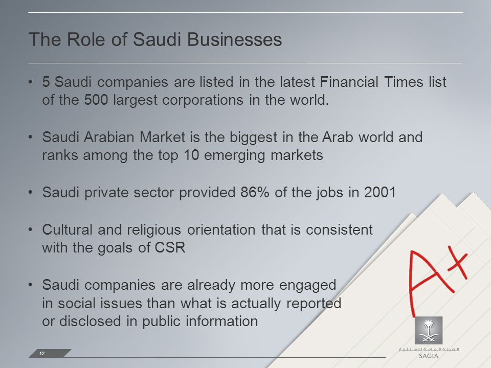 The Importance of CSR in Saudi Arabia May 29, ppt download