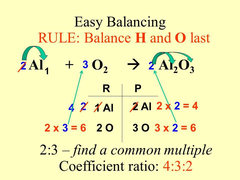 Balancing Equations Using T Chart H 2 G O