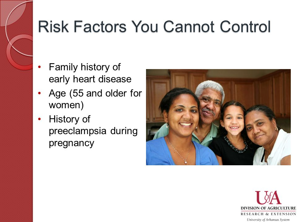Family history of early heart disease Age (55 and older for women) History of preeclampsia during pregnancy Risk Factors You Cannot Control