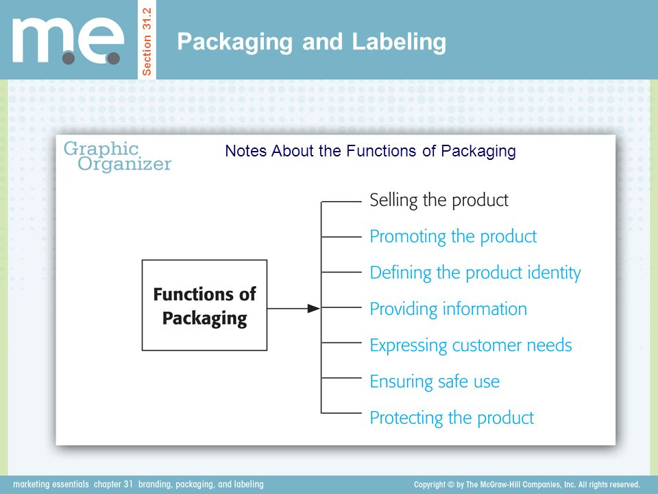 Packaging and Labeling Notes About the Functions of Packaging Section 31.2