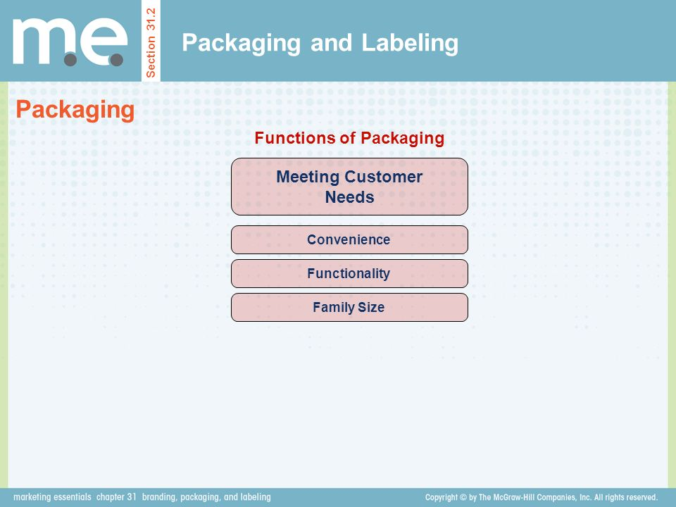 Packaging and Labeling Section 31.2 Packaging Meeting Customer Needs Functions of Packaging Convenience Functionality Family Size
