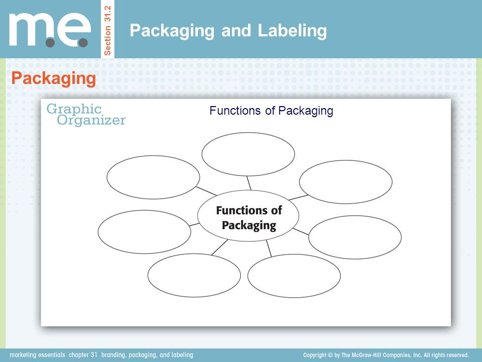 Packaging and Labeling Section 31.2 Packaging Functions of Packaging